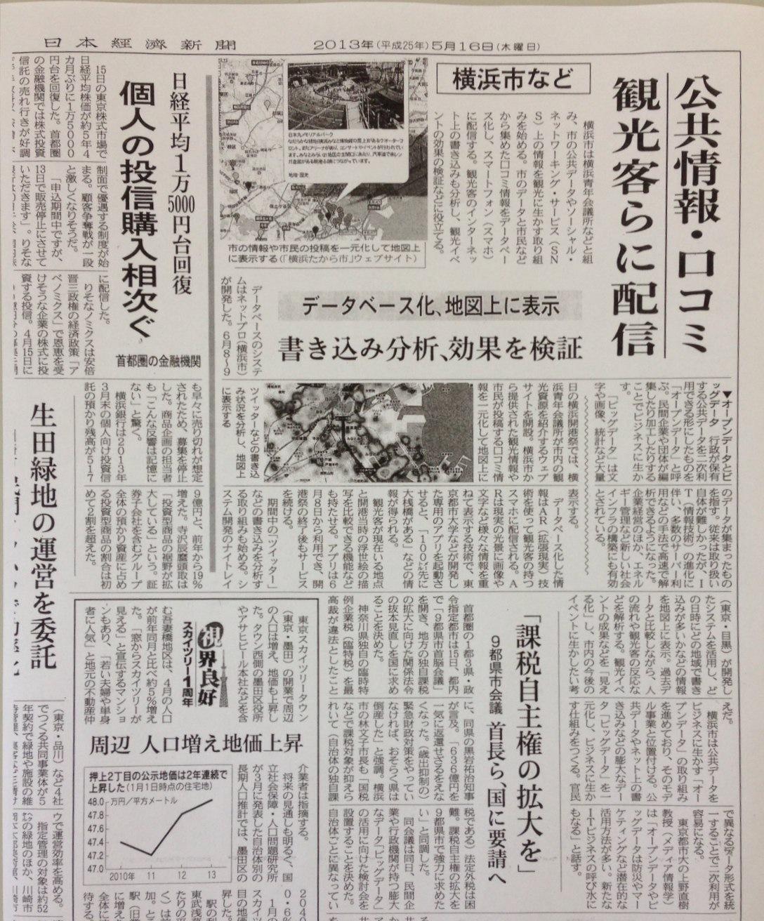日経新聞の掲載面