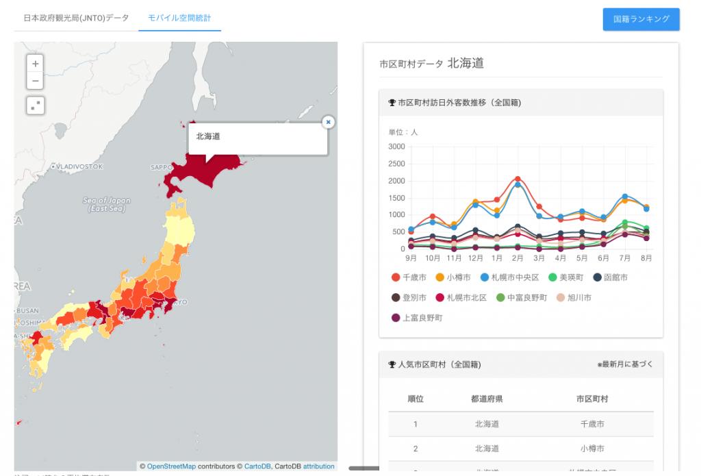 20151217_データ統計プランデータ追加_1