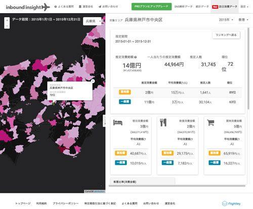 神戸市中央区・香港の訪日消費データ