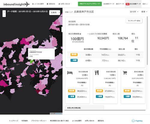 神戸市北区・香港の訪日消費データ