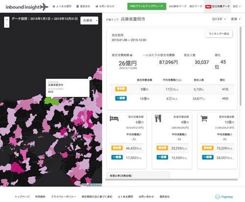 豊岡・香港の訪日消費データ