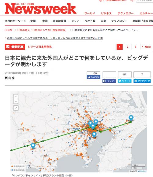 ニューズウィーク日本版記事に掲載された当社サービス「inboun insight」の画像